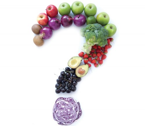 Quiz: How much do you know about healthy eating?