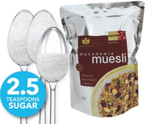How Much Sugar Is In That Breakfast Cereal Healthy Food