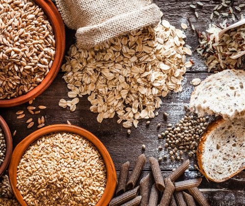 What are FODMAPs?