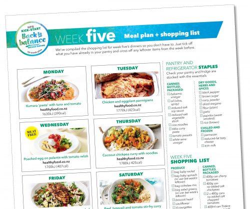 Kick Start Meal Plan Week Five Healthy Food Guide