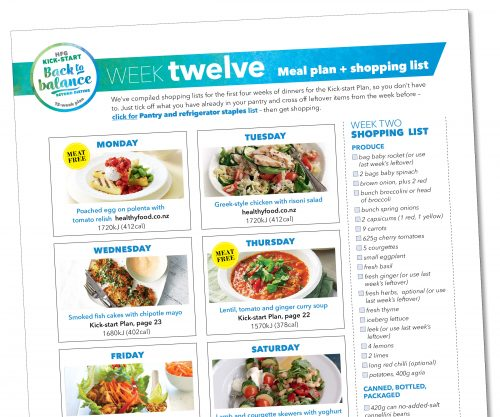 Weight-loss meal plan: Week twelve