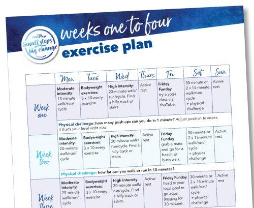 Kick-start exercise plan: Weeks one to four