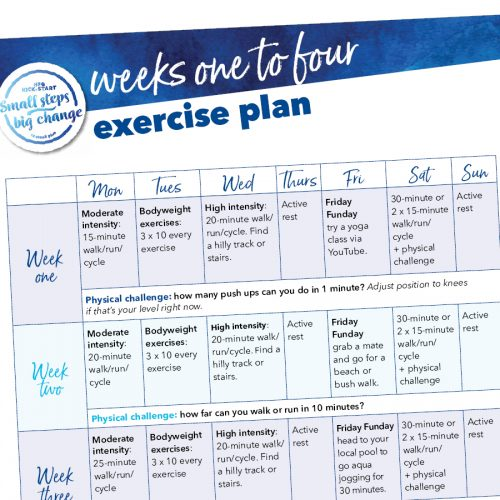 Kick-start exercise plan: Weeks one to four