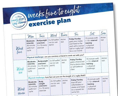 Kick-start exercise plan: Weeks five to eight