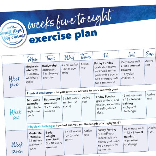 Kick-start exercise plan: Weeks five to eight