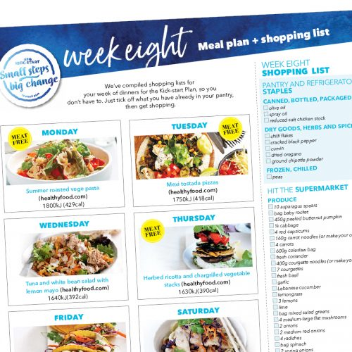 Kick-start meal plan: Week eight