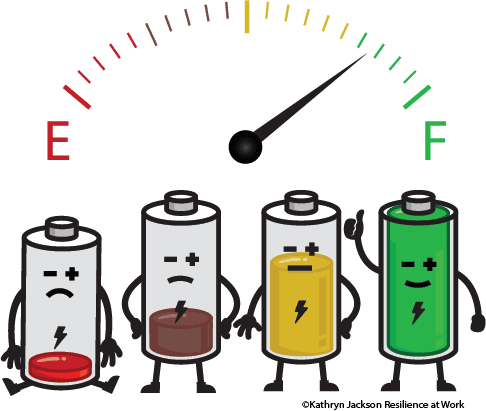 Why it's crucial to recharge your battery